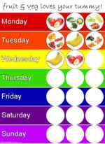 Healthy Eating Tips + Printable Chart