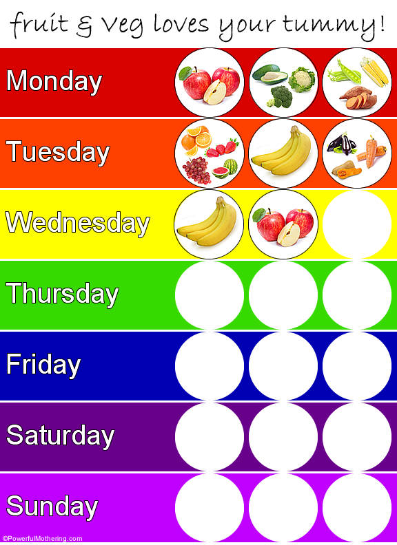 chart for eating healthy: Healthy eating tips printable chart