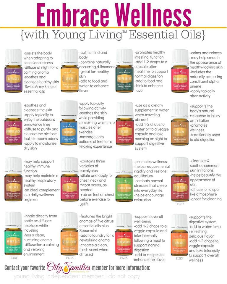 photograph regarding Printable List of Essential Oils and Their Uses identify Important Oil Beginner Package