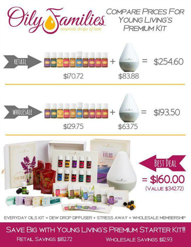 young-living-starter-kit-comparision-1
