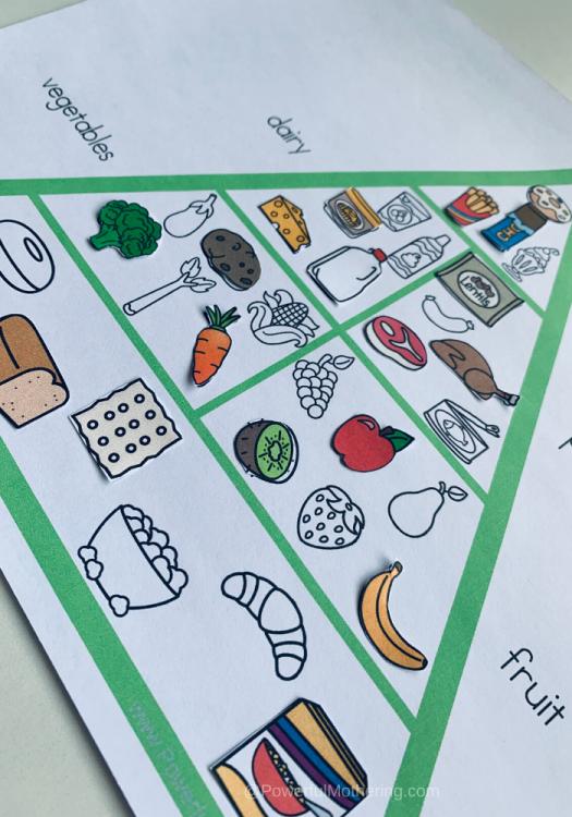 Food Pyramid Free Printable