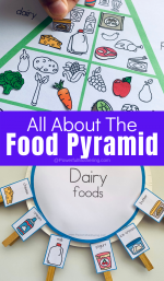 All About The Food Pyramid